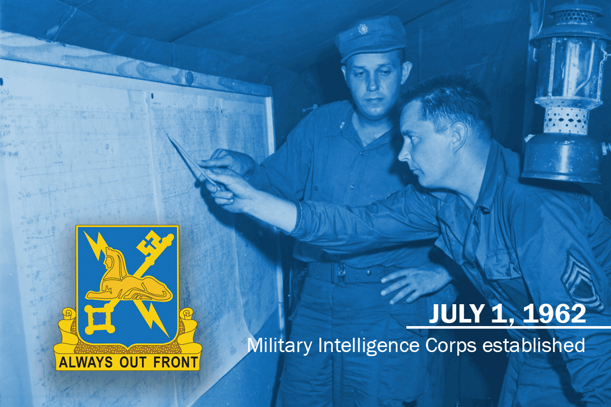 Soldiers look at chart on wall. Graphic of insignia with text that reads: JULY 1, 1962, Military Intelligence Coprs established.